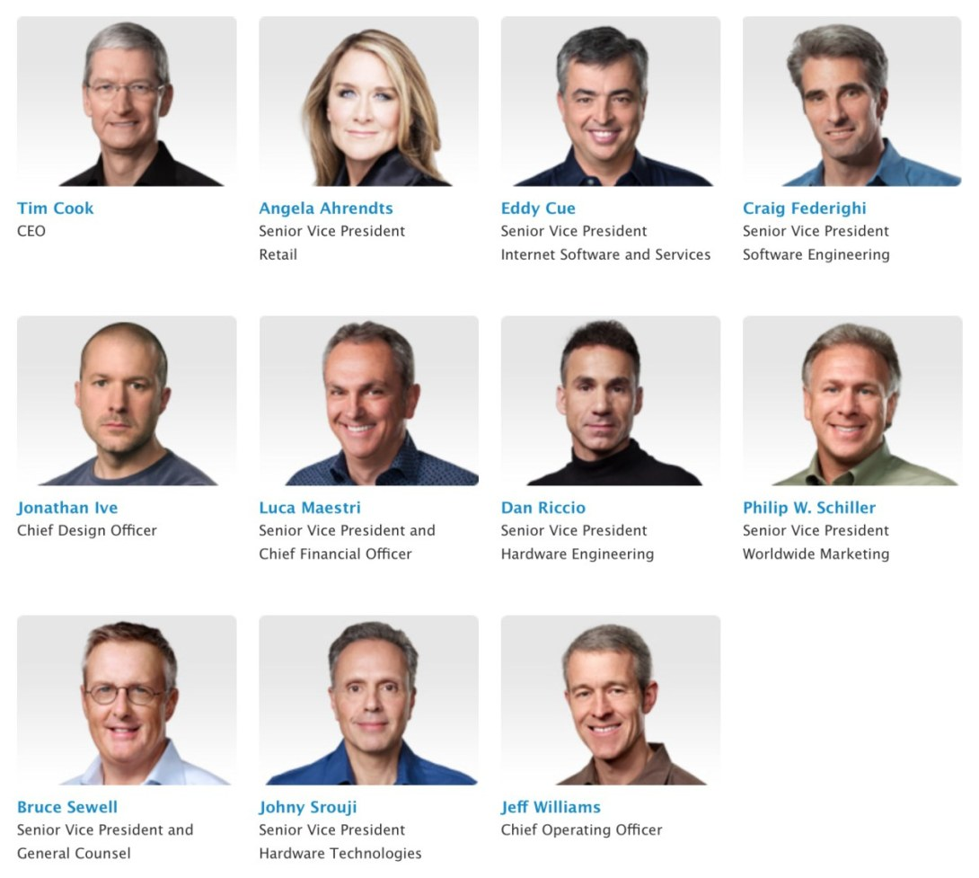 executivos board.jpg