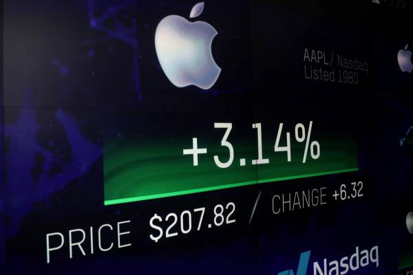 wall-street-eyes-more-gains-from-apple-its-cheapest-1-trillion-stock.jpg